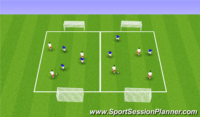 Football/Soccer Session Plan Drill (Colour): ODP Week 6 7:00-8:00