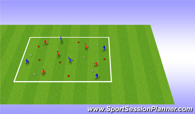 Football/Soccer Session Plan Drill (Colour): Warm up Stage 1: Continous movement and Dynamic ROM