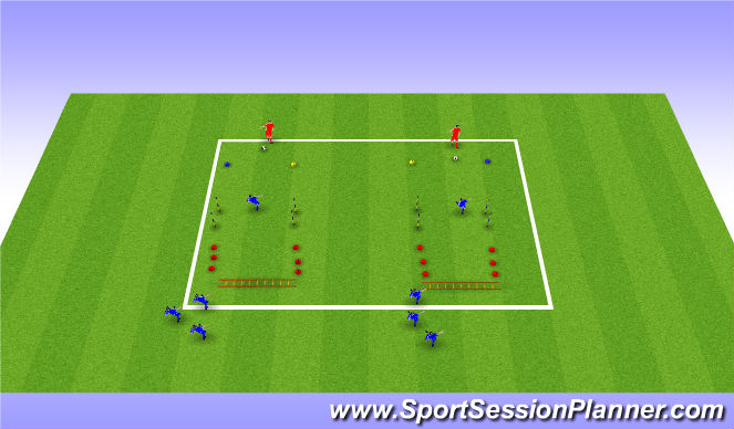 Football/Soccer Session Plan Drill (Colour): Warm up Stage 2: Neural preparation