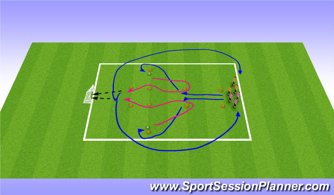 Football/Soccer Session Plan Drill (Colour): Dribble Circuit