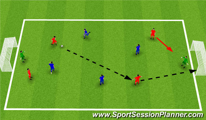 Football/Soccer Session Plan Drill (Colour): Small Sided Games - 4v4 or 3v3