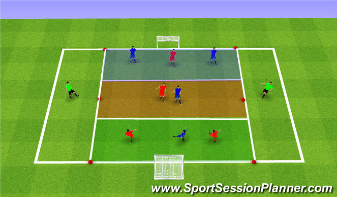Football/Soccer Session Plan Drill (Colour): Functional practise - Good wing play:
