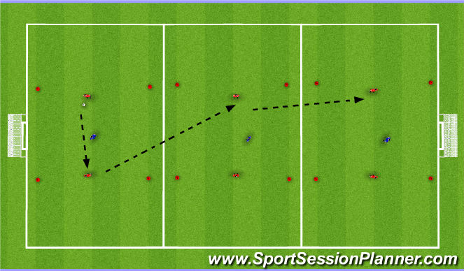 Football/Soccer Session Plan Drill (Colour): 2v1 in 3 boxes