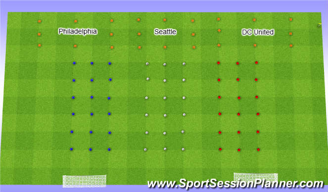 Football/Soccer Session Plan Drill (Colour): CAYA u10 South