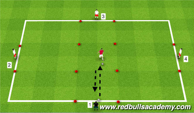 Football/Soccer Session Plan Drill (Colour): Receiving Skill Challenge