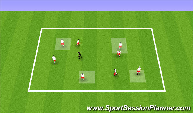 Football/Soccer Session Plan Drill (Colour): ODP Week 3 7:00-8:00