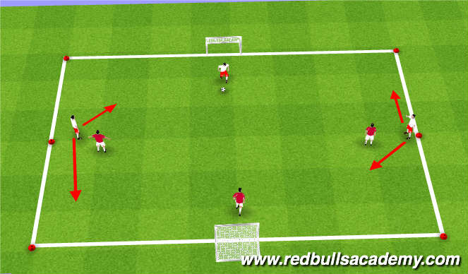 Football/Soccer Session Plan Drill (Colour): Street Futbol!