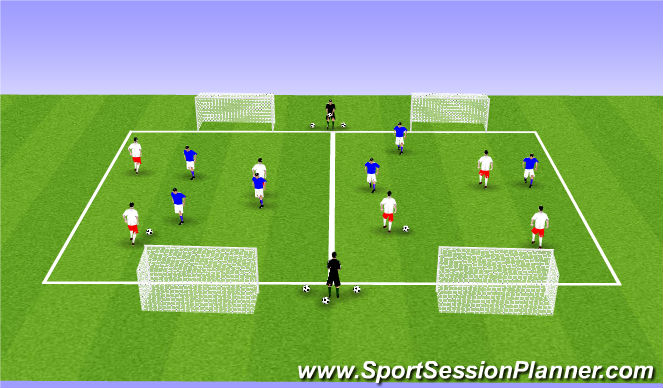 Football/Soccer Session Plan Drill (Colour): ODP Week 1 7:00-8:00