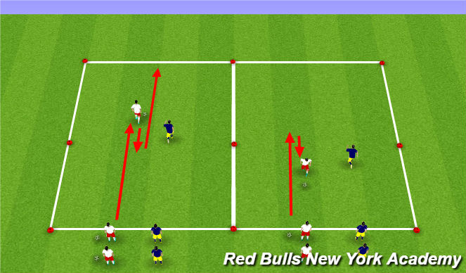 Football/Soccer Session Plan Drill (Colour): Semi