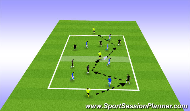 Football/Soccer Session Plan Drill (Colour): 3 Zone Switch Game