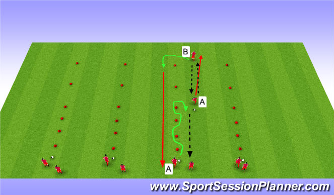 Football/Soccer Session Plan Drill (Colour): Technical foot work