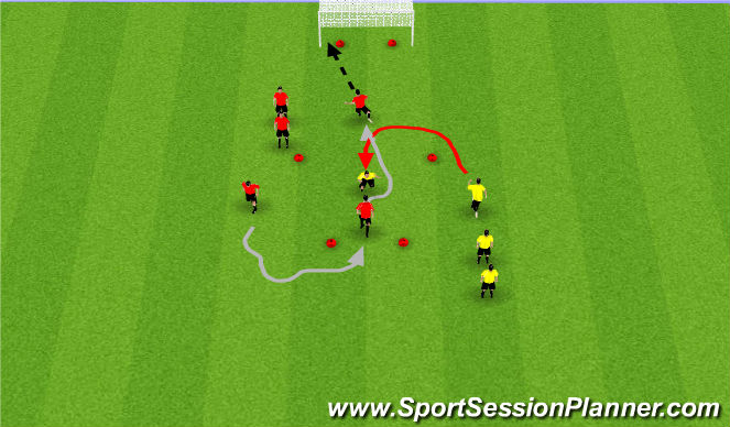 Football/Soccer Session Plan Drill (Colour): 1v1 Dribbling to shoot
