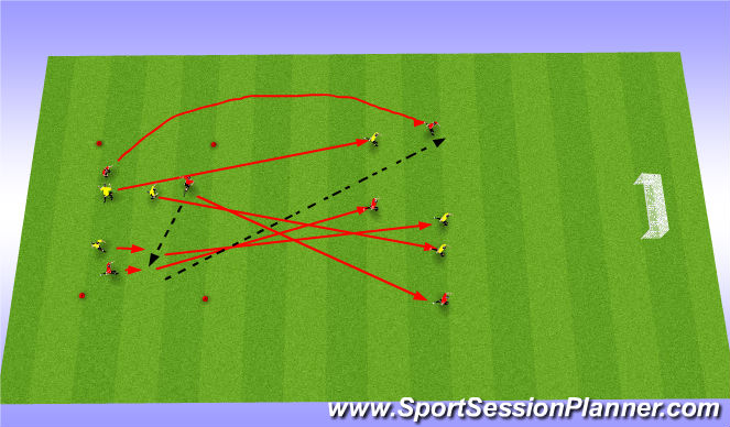 Football/Soccer Session Plan Drill (Colour): Counter Attacking - Quick Attacks