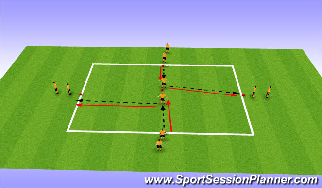 Football/Soccer Session Plan Drill (Colour): Passing Pattern