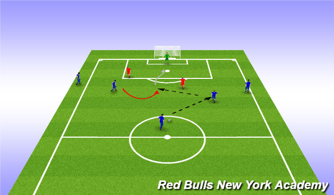 Football/Soccer Session Plan Drill (Colour): Technique/Tactical