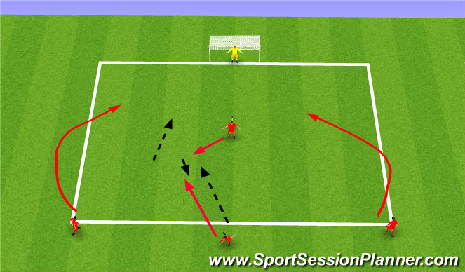 Football/Soccer Session Plan Drill (Colour): 3rd Attacker