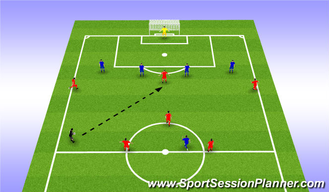 Football/Soccer Session Plan Drill (Colour): Patter with full defence