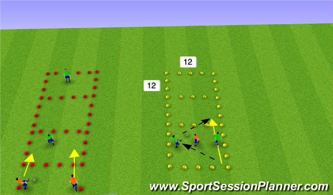 Football/Soccer Session Plan Drill (Colour): 2 v 1 Activity