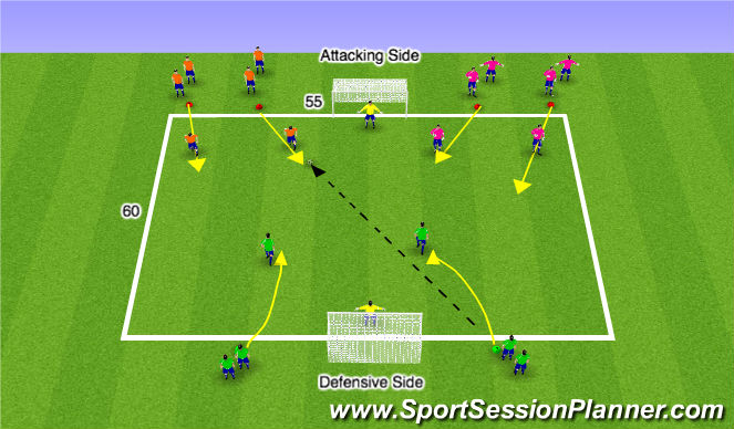 Football/Soccer Session Plan Drill (Colour): 2 v 1 / 4 v 2