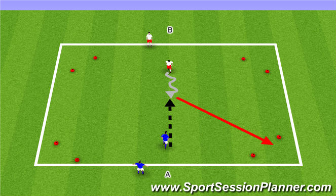 Football/Soccer Session Plan Drill (Colour): ODP Week 3 8:00-9:00