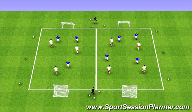 Football/Soccer Session Plan Drill (Colour): ODP Week 4 8:00-9:00