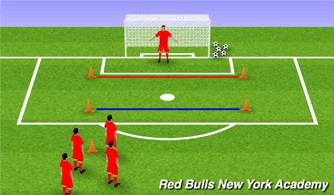 Football/Soccer Session Plan Drill (Colour): Lightning shooting