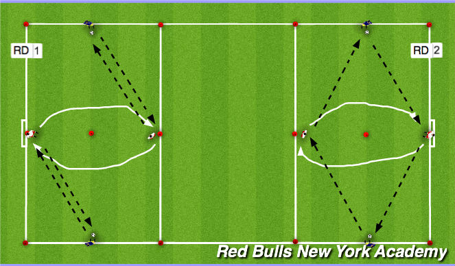 Football/Soccer Session Plan Drill (Colour): Technical Repetitions