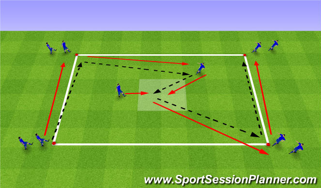 Football/Soccer Session Plan Drill (Colour): Functional practise - Match day combinations