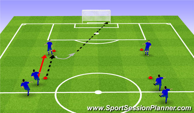 Football/Soccer Session Plan Drill (Colour): Functional practise - Finishing on the turn