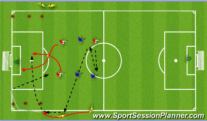 Football/Soccer Session Plan Drill (Colour): C&F