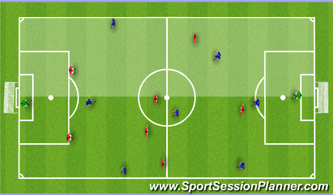 Football/Soccer Session Plan Drill (Colour): SSG FWATS