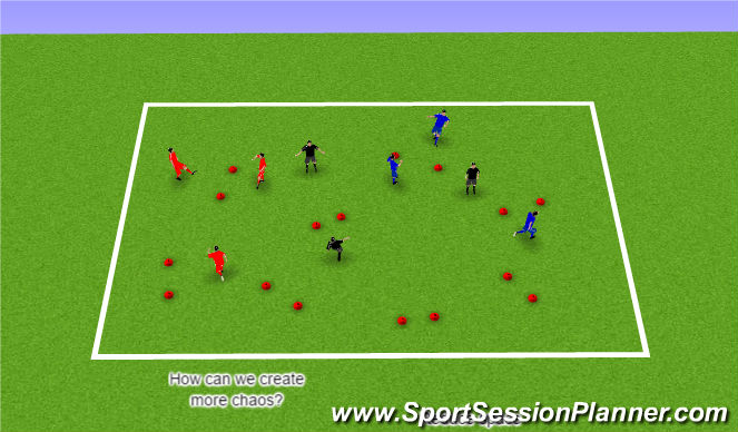 Football/Soccer Session Plan Drill (Colour): Technical Work