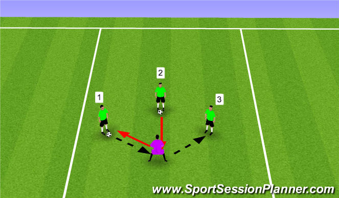 Football/Soccer Session Plan Drill (Colour): Hand Warmup