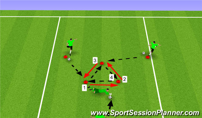 Football/Soccer Session Plan Drill (Colour): Quick Diving Triangle