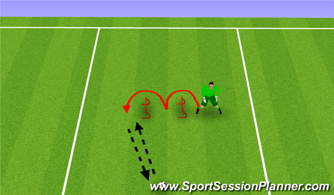 Football/Soccer Session Plan Drill (Colour): Recovery Feet