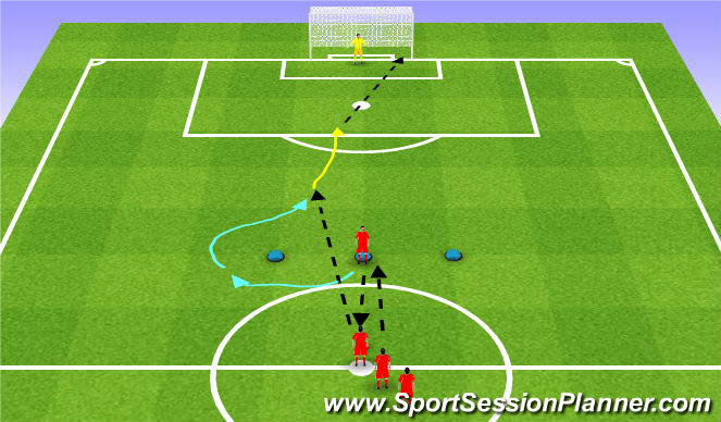 Football/Soccer Session Plan Drill (Colour): One-vs-Ones