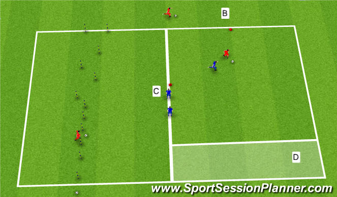 Football/Soccer Session Plan Drill (Colour): Repitition Circuit