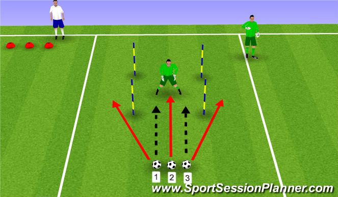 Football/Soccer Session Plan Drill (Colour): Think Outside the Box