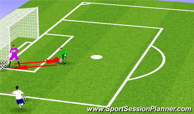 Football/Soccer Session Plan Drill (Colour): England National Team