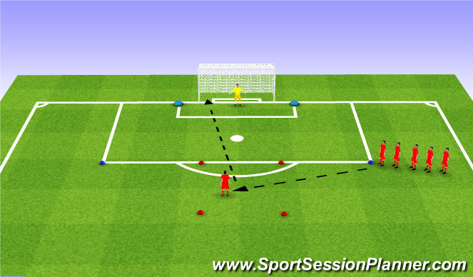 Football/Soccer Session Plan Drill (Colour): Blocked Shooting Practice