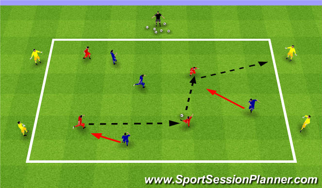 Football/Soccer Session Plan Drill (Colour): Drill #1 - Directional Possession