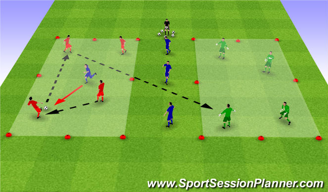 Football/Soccer Session Plan Drill (Colour): Drill #2 - Two- Square
