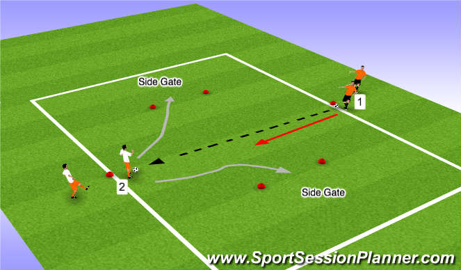 Football/Soccer Session Plan Drill (Colour): Turning Away From Pressure