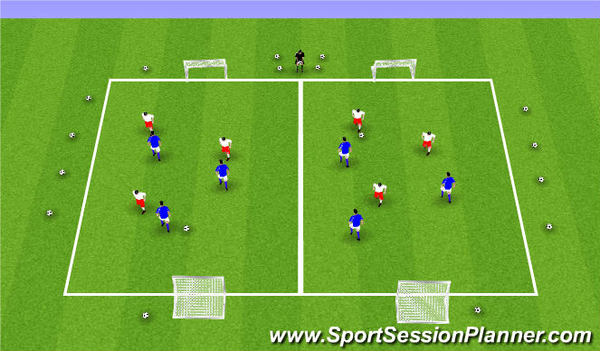 Football/Soccer Session Plan Drill (Colour): ODP Week 1 5:00-6:00