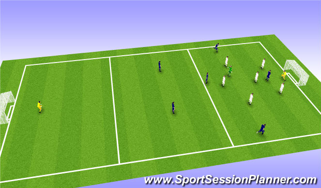 Football/Soccer Session Plan Drill (Colour): 7v7+1 Playing through the lines