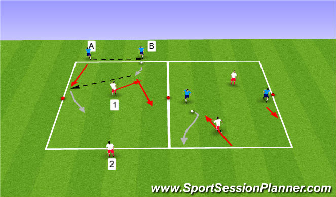 Football/Soccer Session Plan Drill (Colour): 2 v 1 + 1