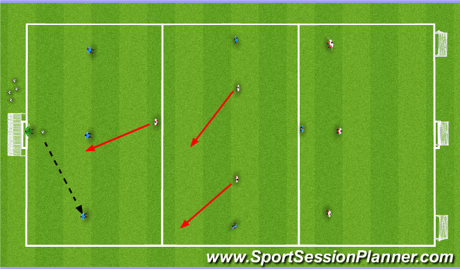 Football/Soccer Session Plan Drill (Colour): 7 v 6 Pressure from the Front