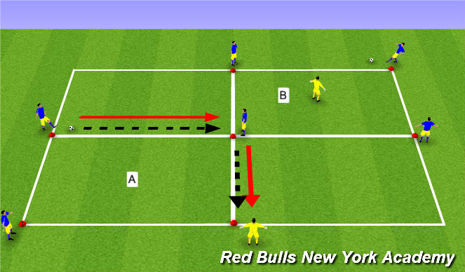 Football/Soccer Session Plan Drill (Colour): Diamond Passing Warmup