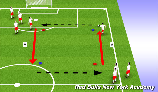 Football/Soccer Session Plan Drill (Colour): Crossing Skill Development