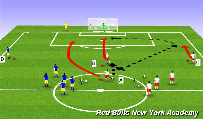 Football/Soccer Session Plan Drill (Colour): Cross and Finish